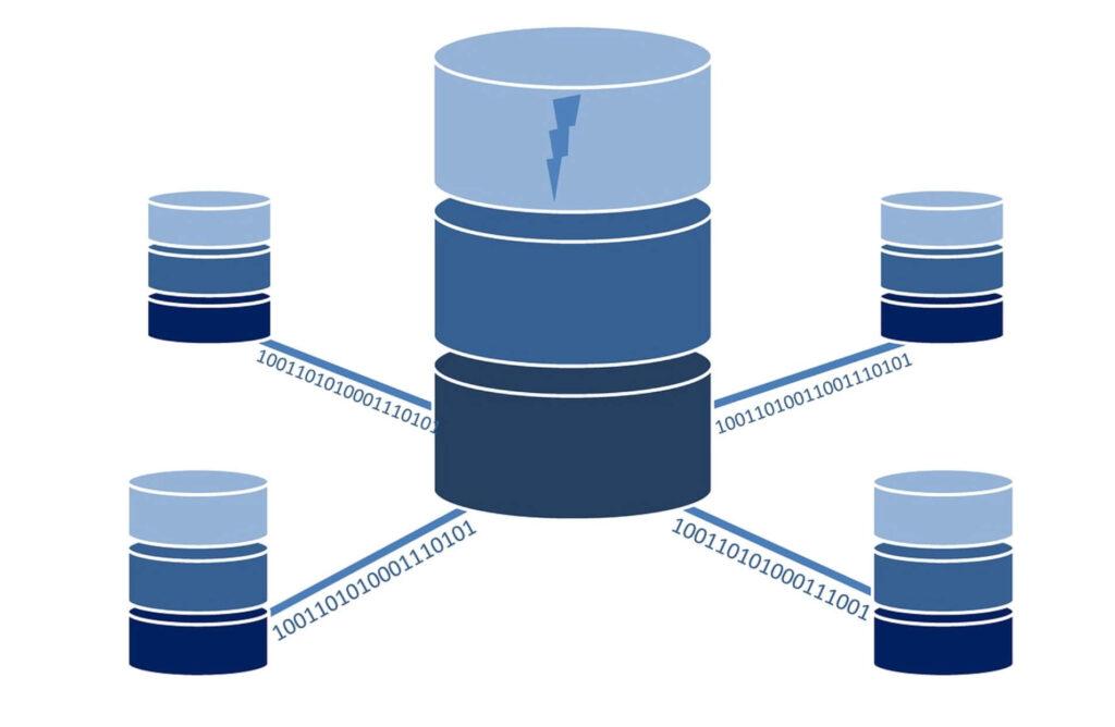 データベースへの接続